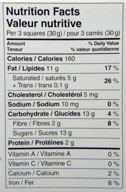Valeur nutritive d'une barre de chocolat